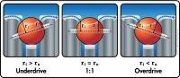 hub_diagram_v8fb